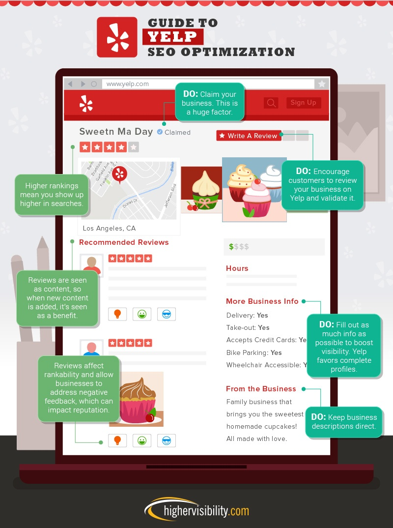SEO-TIPS-IMPROVE-YELP